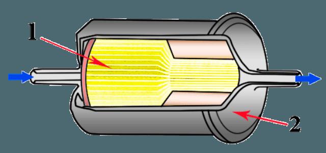 Устройство ТФ: 1 - фильтрующий элемент, 2 - корпус компонента
