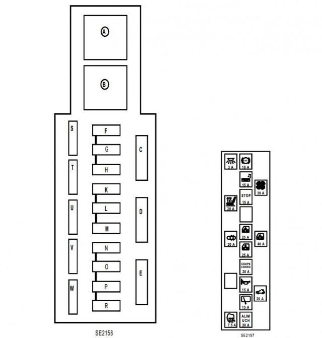 Схема БП в автомобиле Рено Меган 2, установленного в салоне
