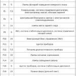 Описание и назначение компонентов БП