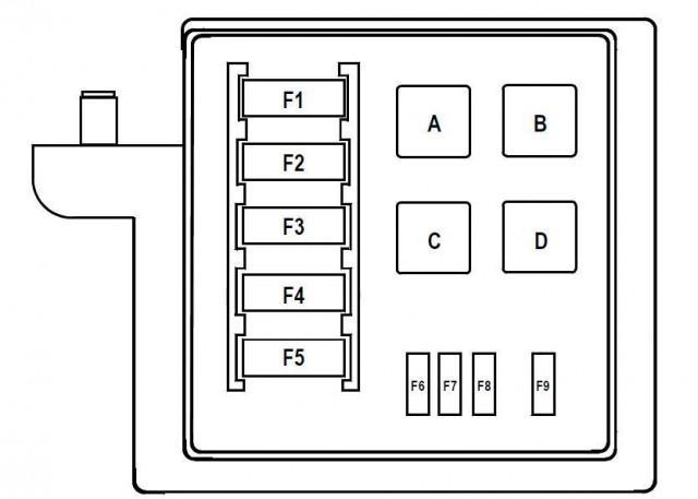 Электрическая схема расположения элементов на БП, установленном под капотом