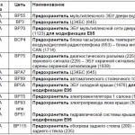Описание элементов БП