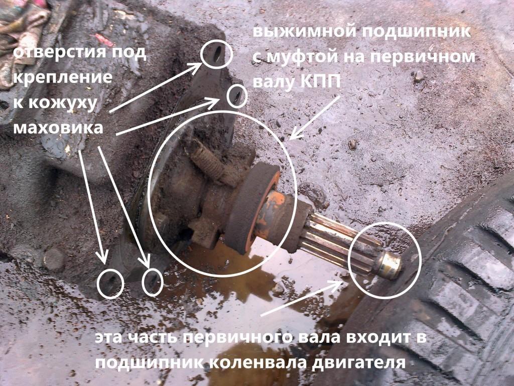 После демонтажа проверьте работоспособность элементов агрегата