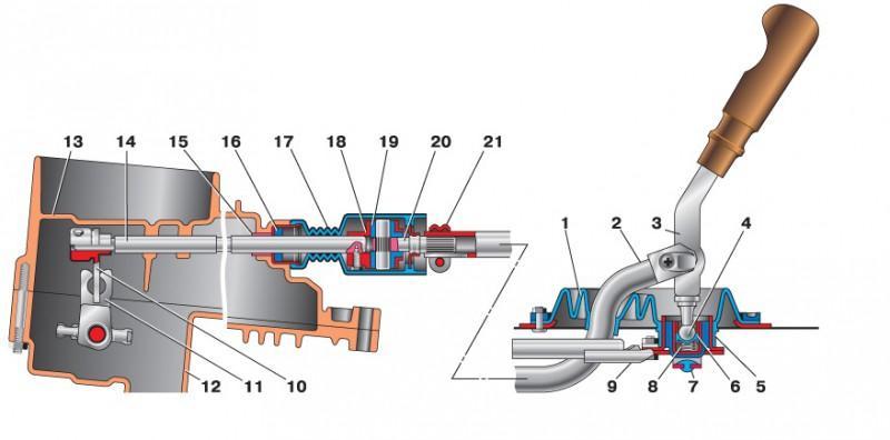 Схема привода управления