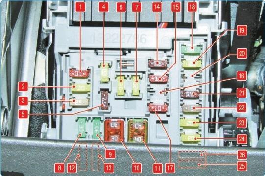 Схема электропредохранителей под приборной панелью