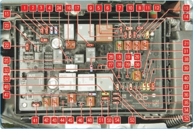 Схема электропредохранителей в моторном отсеке