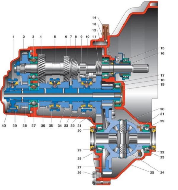 korobka peredach 1 - Устройство кпп ваз 2110 схема ремонт