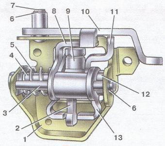 Механизм ПП