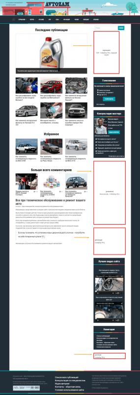 Места размещения рекламных блоков на сайте atozam