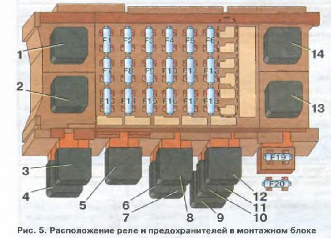 Схема БП для автомобилей Daewoo Nexia - на ней указаны номера всех компонентов блока и реле