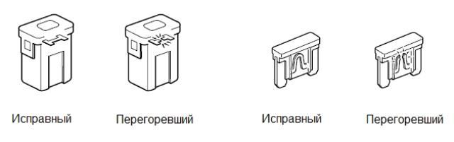 На рисунке показано, как определить рабочий и нерабочий ПП.