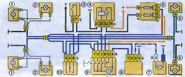 Схема сигнализации и поворотов
