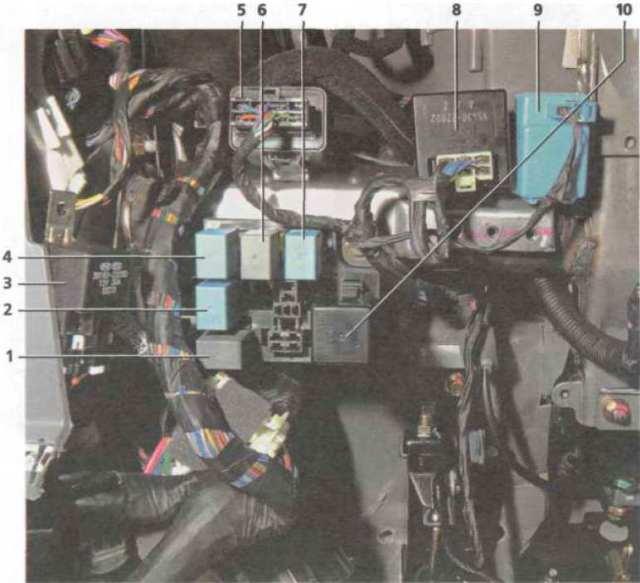 Схема назначения элементов устройства, который находится в салоне авто