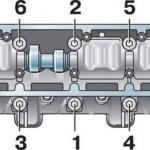 Схема порядка натяжения штифтов ГБЦ