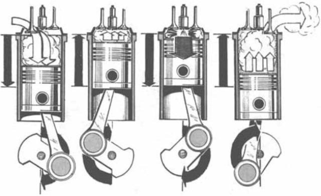 Схема работы цилиндров