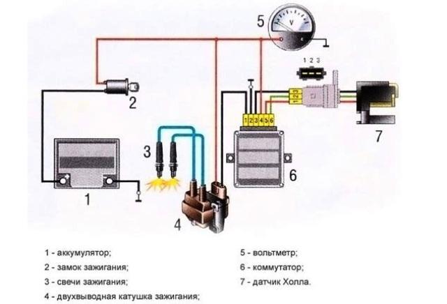 Схема работы зажигания