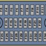Блок с элементами, расположенный в центральной части консоли в салоне