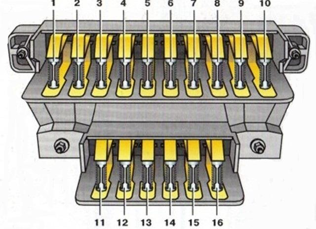 Схема расположения защитных элементов