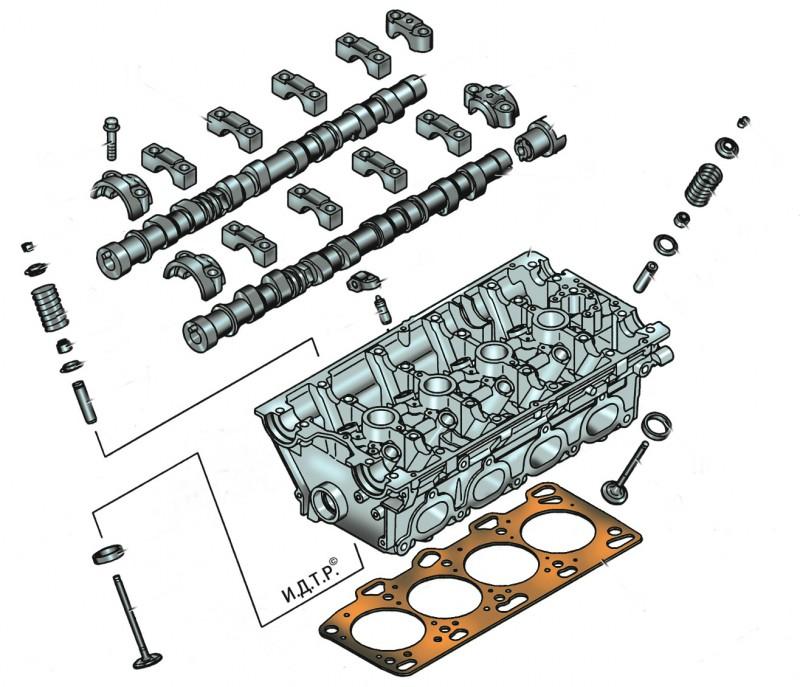 Схема всех компонентов ГБЦ