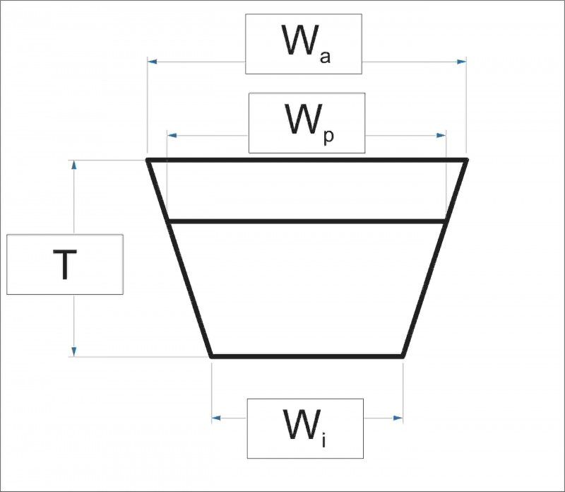 Схема конструкции клинового ремня