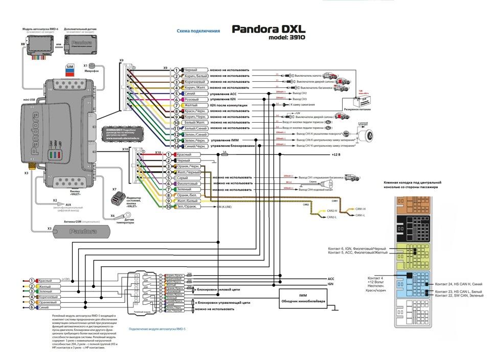 Приблизительная схема подключения системы