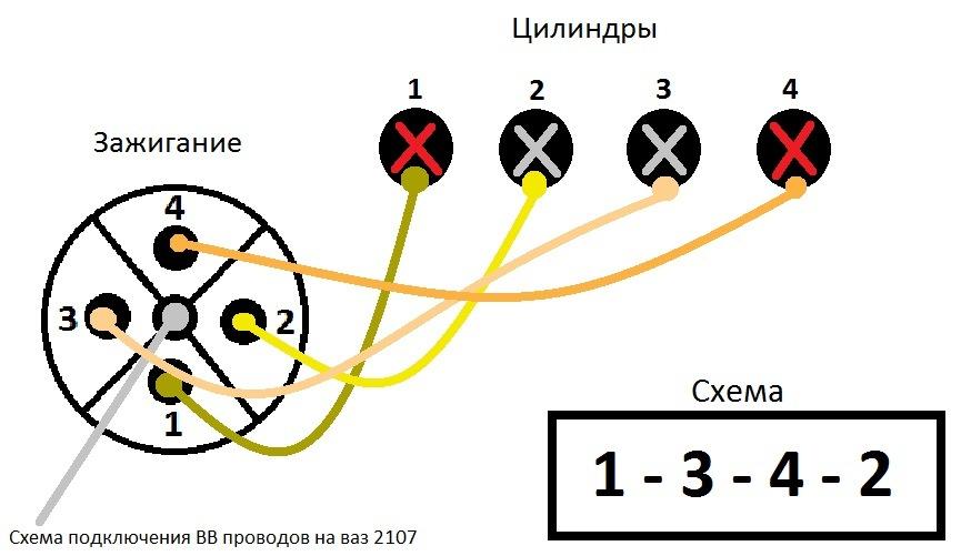 Схема подключения высоковольтных проводов
