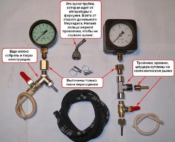 Самодельные измерительные приборы