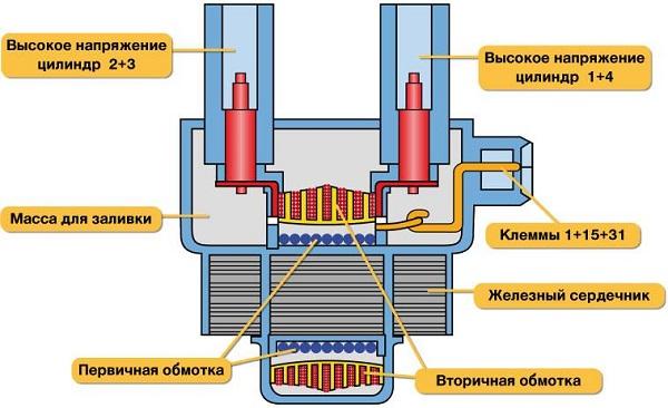 Схема со сдвоенным корпусом