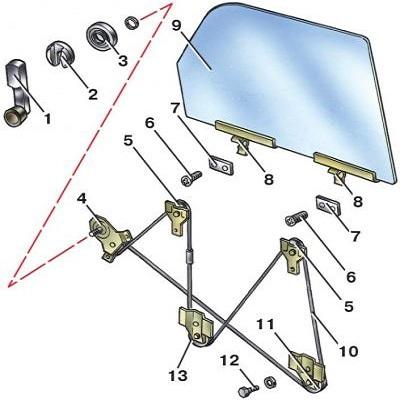 Устройство стеклоподъемников ВАЗ 2107