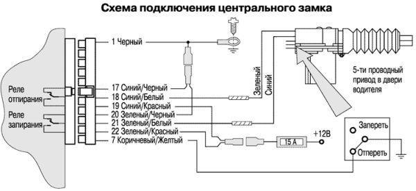 Схема для подключения ЦЗ