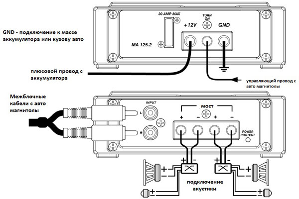 Вариант подключения устройства к магнитоле