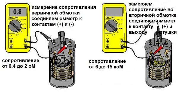 Диагностика сопротивления мультиметром