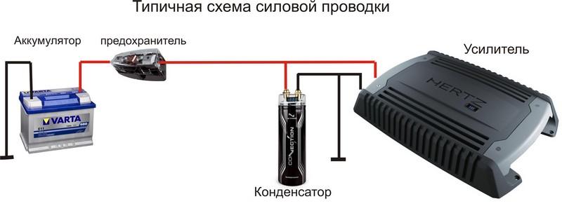 Простая схема для подсоединения усилителя к акустике автомобиля
