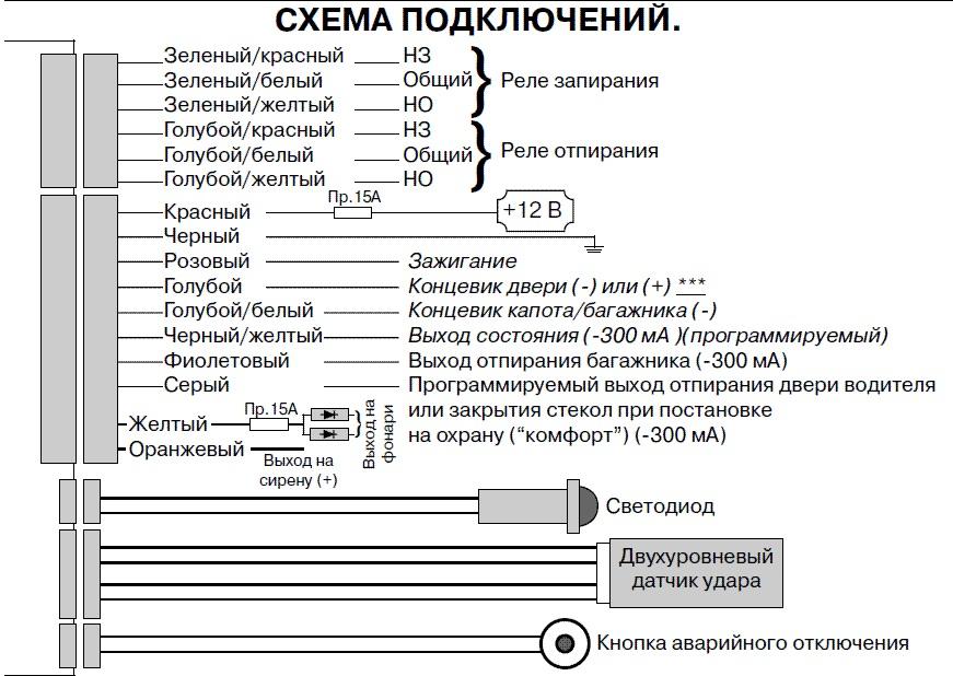 Схема подключения всех автопроводов