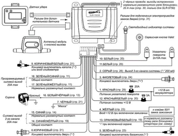 Схема подключения автомобильной сигнализации Pantera