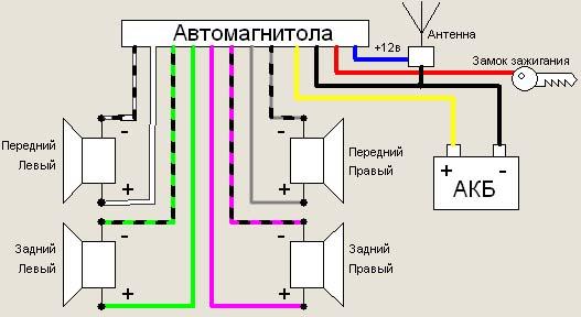 Схема подключения проводов аудиосистемы