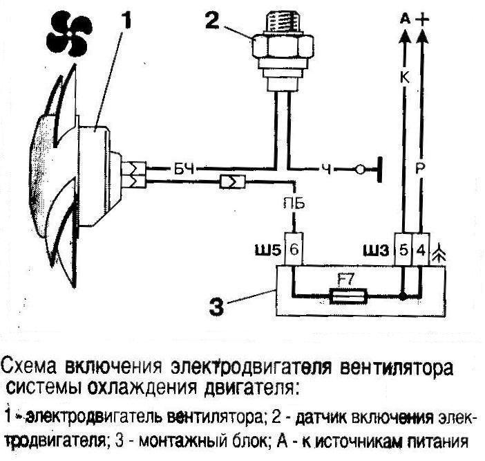Схема активации вентилятора охладительной системы ВАЗ 2107