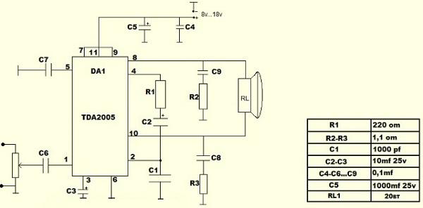 Микросхема TDA 2005