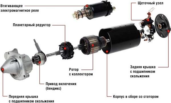 Обозначение основных компонентов устройства