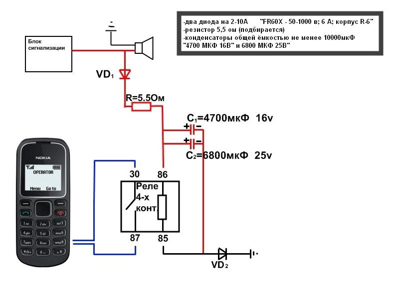 Схема для разработки охранной системы из мобильного девайса
