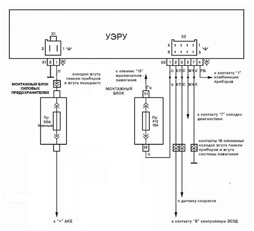 Схема подключения узла