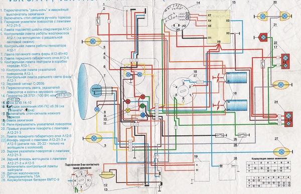 Схема электропроводки ИЖ Юпитер 5