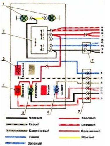 Схема подключения приборов на ИЖ Планета 5