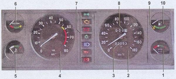 Схема панели приборов ВАЗ 2107