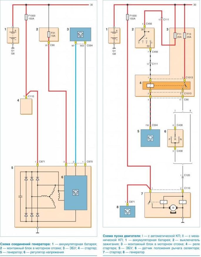 Схема подключения генератора и обозначение элементов
