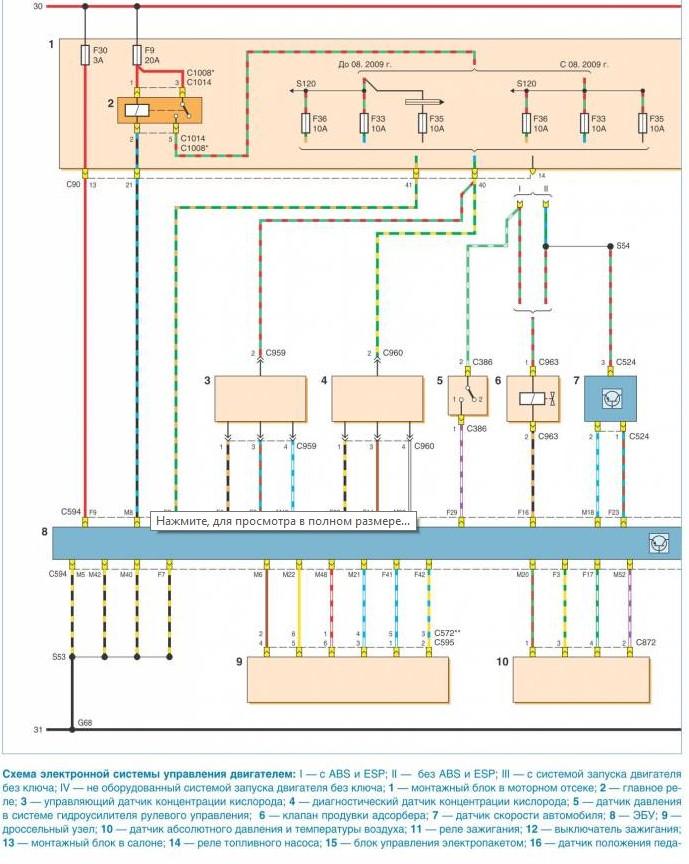Система управления двигателем и обозначение основных узлов и элементов