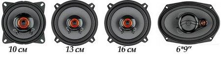 Четыре колонки с разными диаметрами
