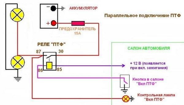 Схема для подсоединения ПТФ