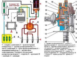Система зажигания Буханки с обозначением элементов