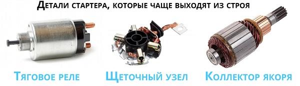 Коллектор якоря агрегата