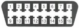 OBD-2 выход для всех Фольксвагенов и большинства других современных авто
